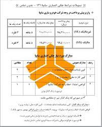 فروش اقساطی انواع ماشین در اصفهان